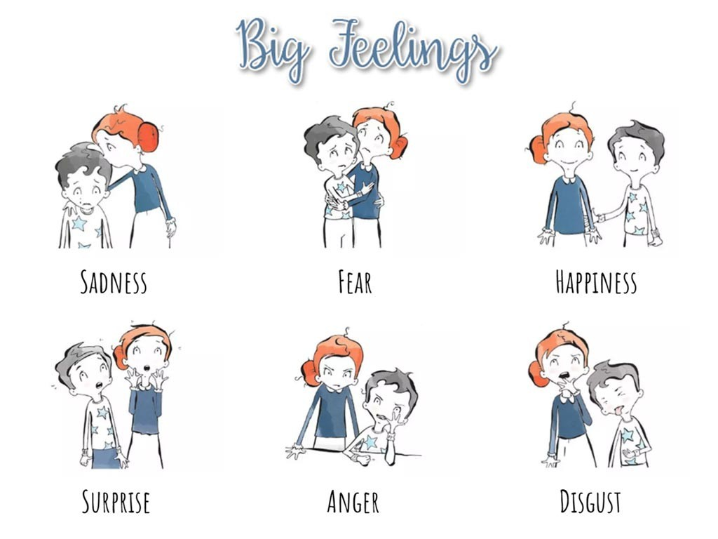 Big Feelings Classroom Posters